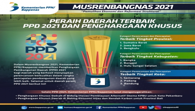Caption: Flyer PPD 2021. (IST)